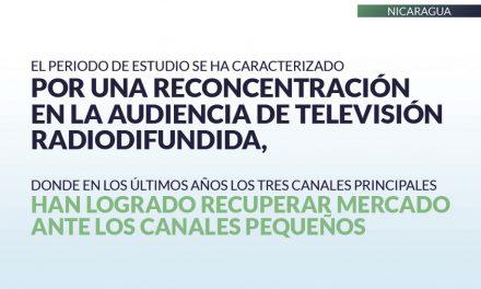 Nicaragua radiodifusion_home2