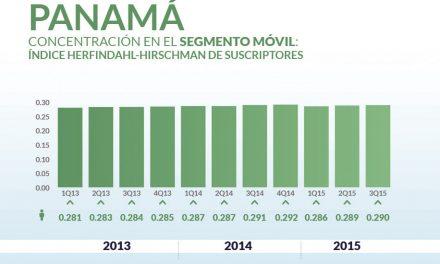 Panama priv_home6