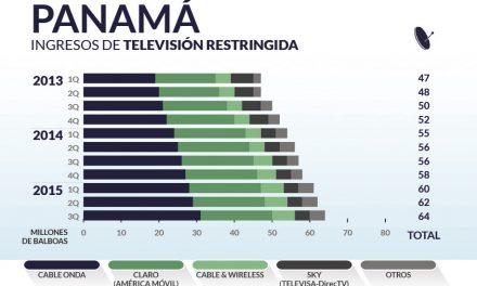 Panama priv_home7