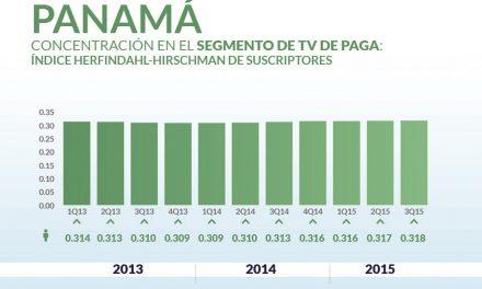 Panama priv_home8