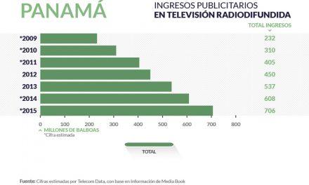 Panama radiodifusion_home