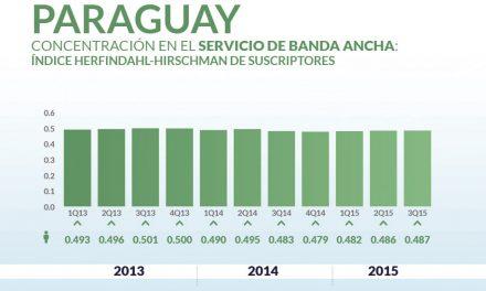Paraguay priv_home10