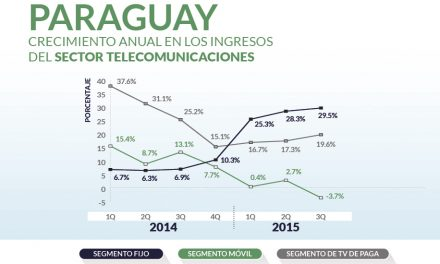 Paraguay priv_home2