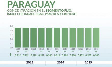 Paraguay priv_home4