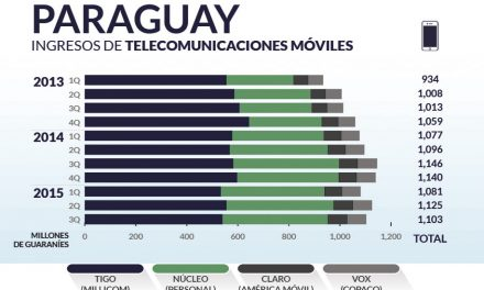 Paraguay priv_home5
