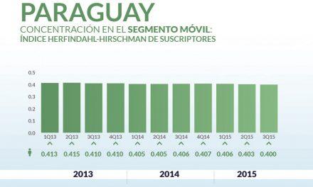 Paraguay priv_home6