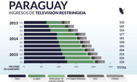 Paraguay priv_home7