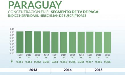 Paraguay priv_home8