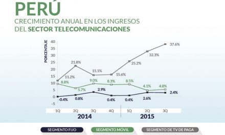 Peru priv_home2