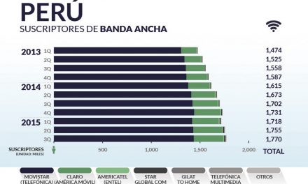 Peru priv_home9