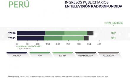 Peru radiodifusion_home