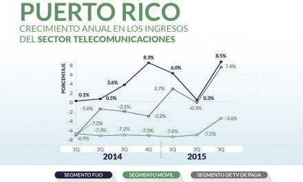 Puerto Rico priv_home2