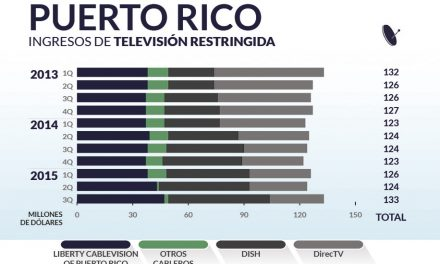 Puerto Rico priv_home7