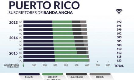 Puerto Rico priv_home9