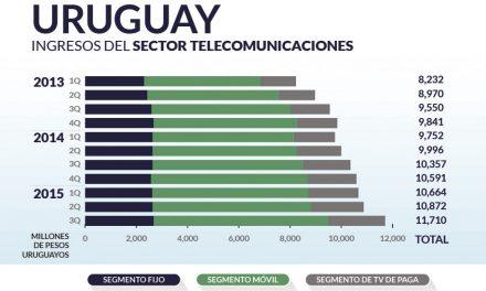Uruguay priv_home
