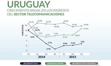 Uruguay priv_home2