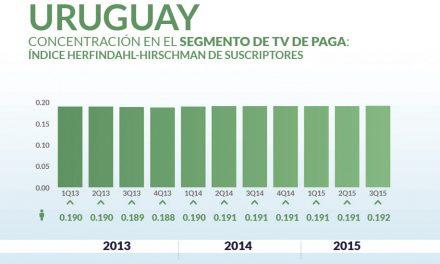 Uruguay priv_home8