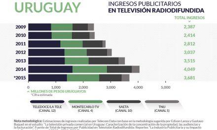 Uruguay radiodifusion_home