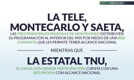 Uruguay radiodifusion_home2