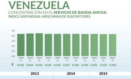Venezuela priv_home10