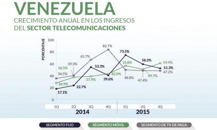 Venezuela priv_home2
