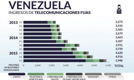 Venezuela priv_home3