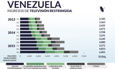 Venezuela priv_home7