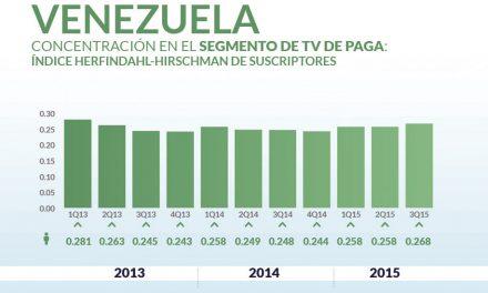Venezuela priv_home8