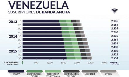Venezuela priv_home9