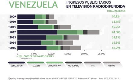 Venezuela radiodifusion_home