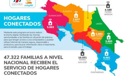 MÁS DE 3.400 FAMILIAS EN LIMÓN CUENTAN CON SERVICIO HOGARES CONECTADOS
